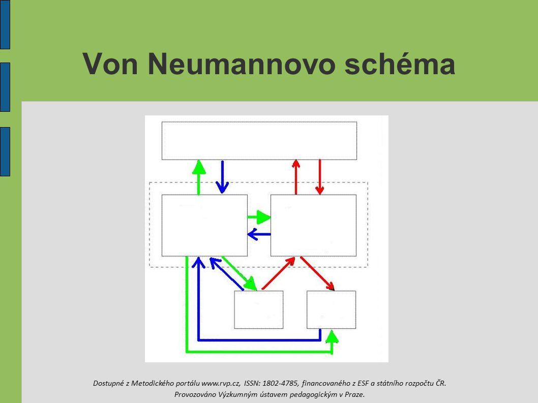 Von Neumannovo schéma © M. P.