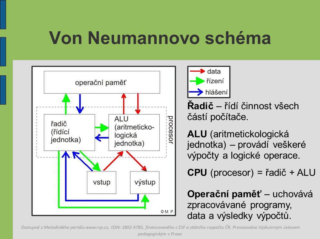 Von Neumannovo schéma Řadič – řídí činnost všech částí počítače.