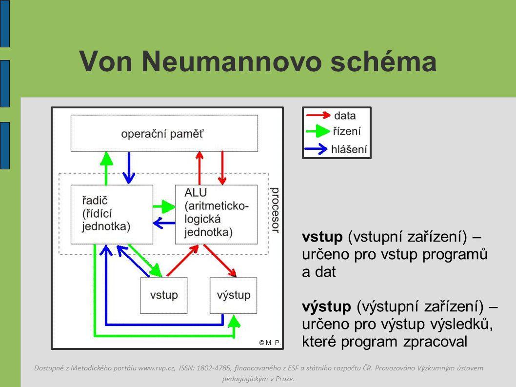 Von Neumannovo schéma vstup (vstupní zařízení) – určeno pro vstup programů a dat.