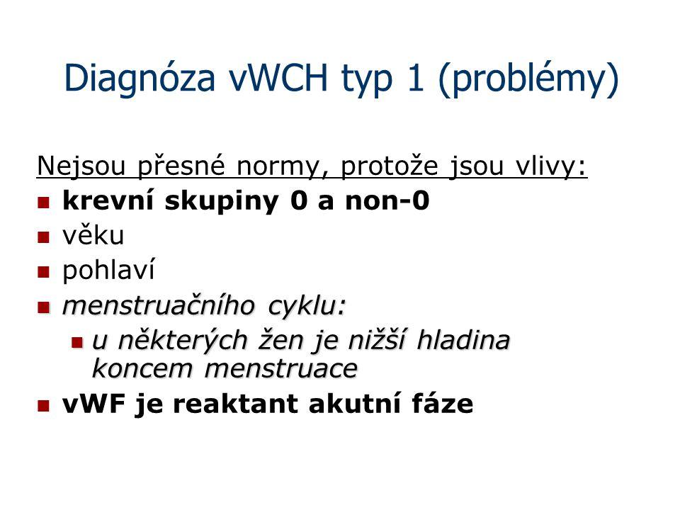 Diagnóza vWCH typ 1 (problémy)