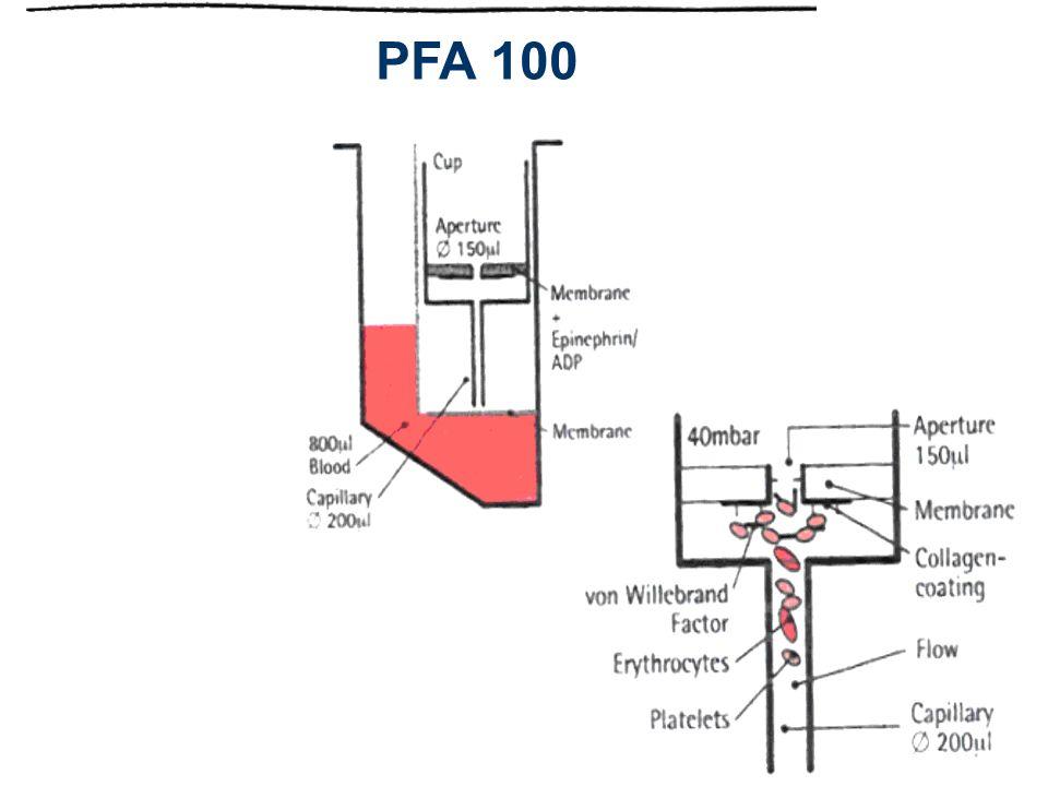 PFA 100 PFA 100