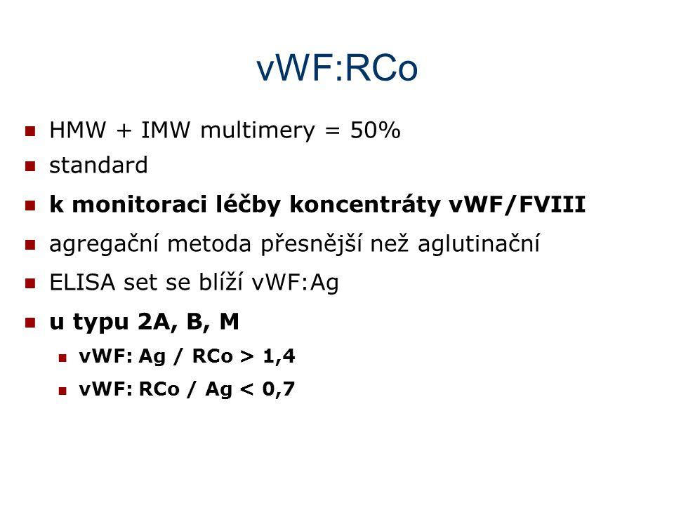 vWF:RCo HMW + IMW multimery = 50% standard