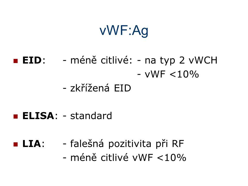 vWF:Ag EID: - méně citlivé: - na typ 2 vWCH - vWF <10%