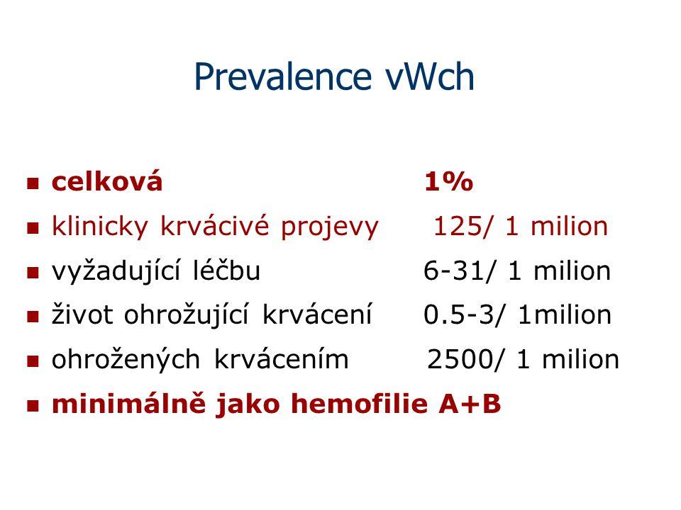 Prevalence vWch celková 1% klinicky krvácivé projevy 125/ 1 milion