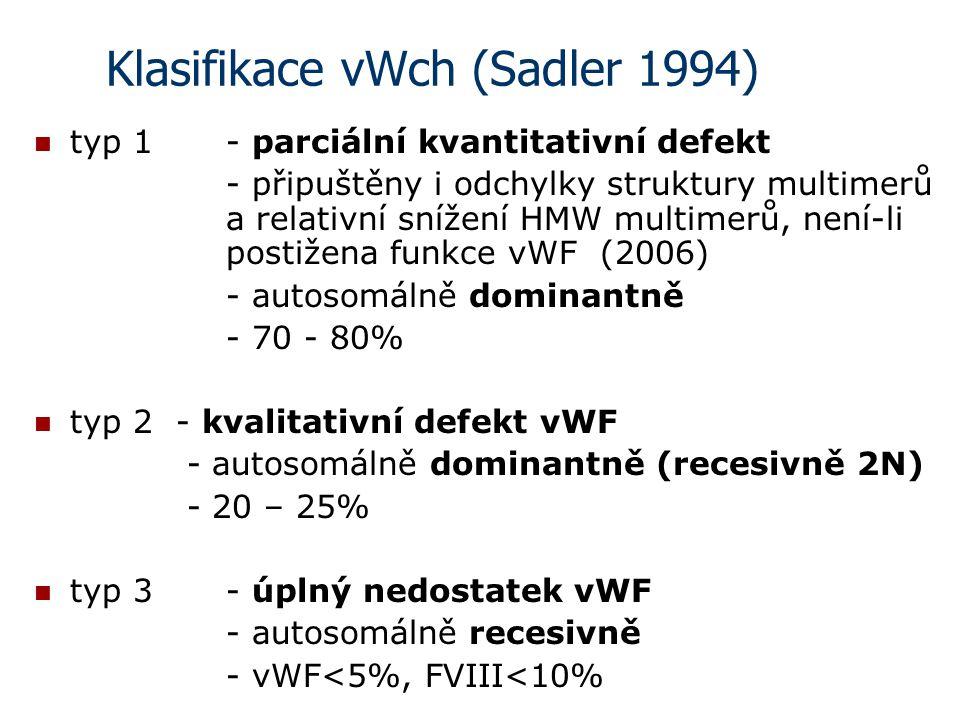 Klasifikace vWch (Sadler 1994)