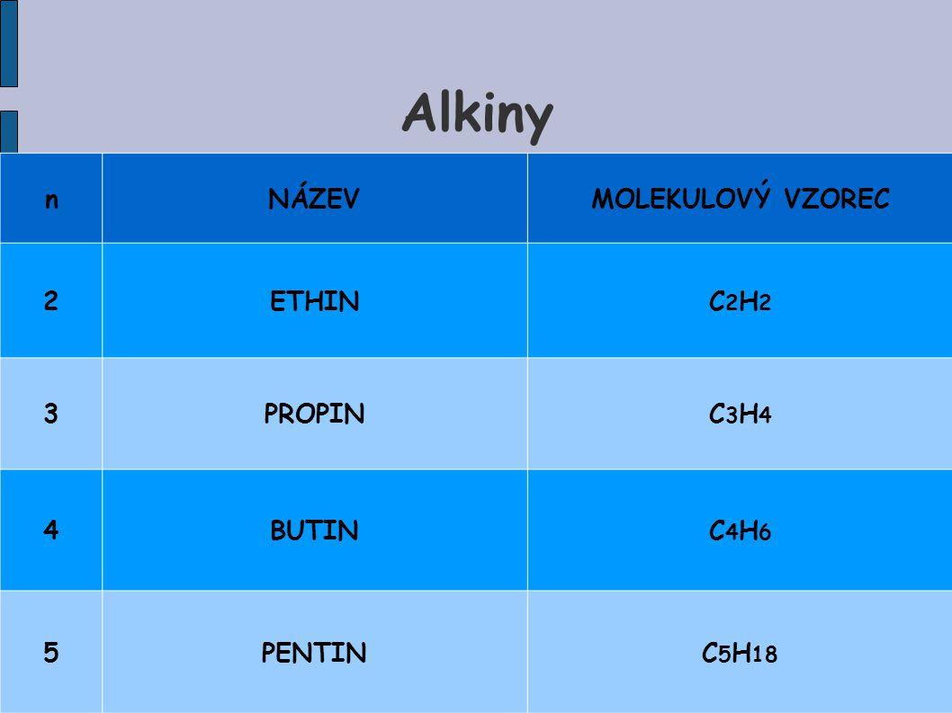 Alkiny n NÁZEV MOLEKULOVÝ VZOREC 2 ETHIN C2H2 3 PROPIN C3H4 4 BUTIN