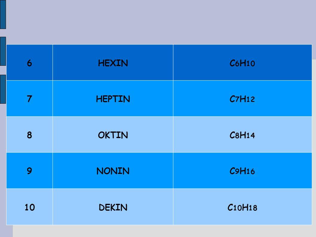 6 HEXIN C6H10 7 HEPTIN C7H12 8 OKTIN C8H14 9 NONIN C9H16 10 DEKIN C10H18