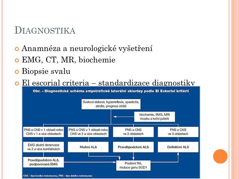 Diagnostika Anamnéza a neurologické vyšetření EMG, CT, MR, biochemie
