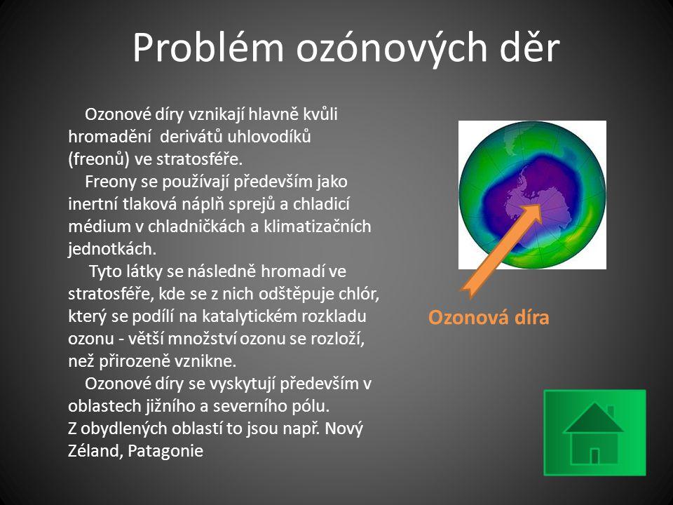 Problém ozónových děr Ozonová díra