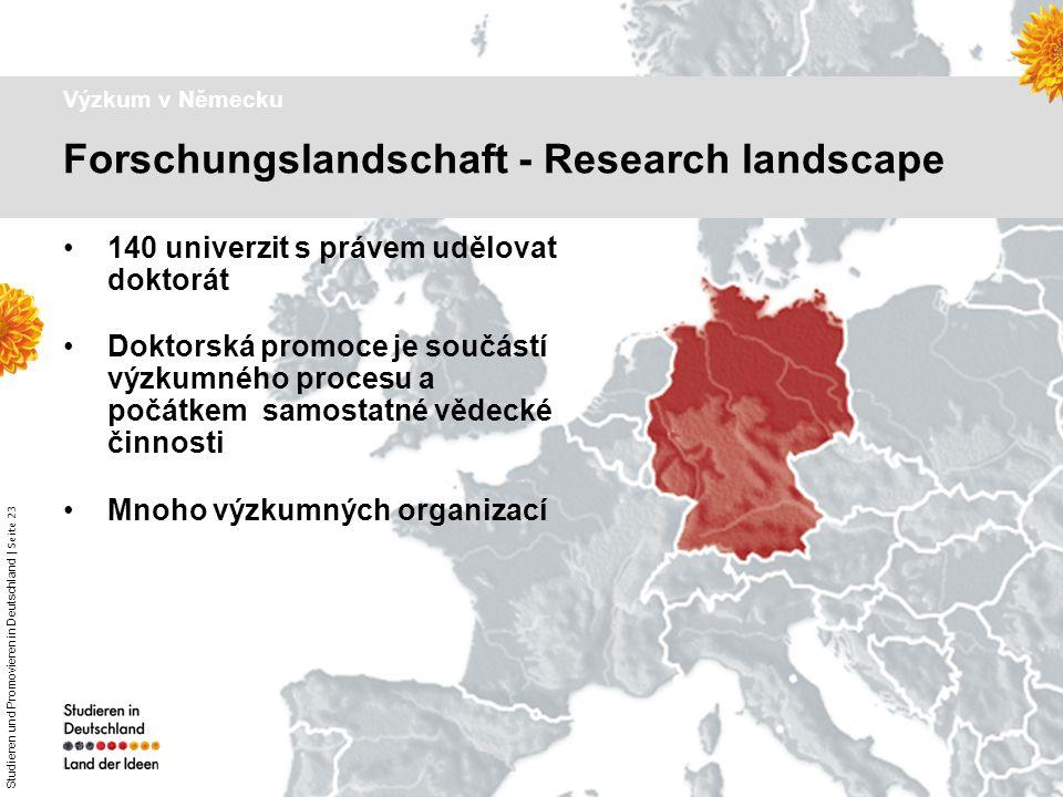 Forschungslandschaft - Research landscape