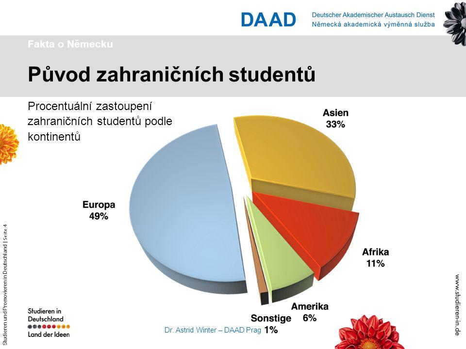 Původ zahraničních studentů