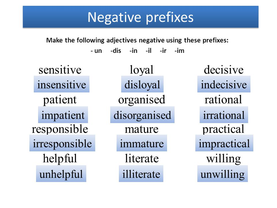 Make the following adjectives negative using these prefixes: