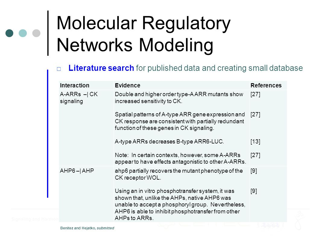 Molecular Regulatory Networks Modeling