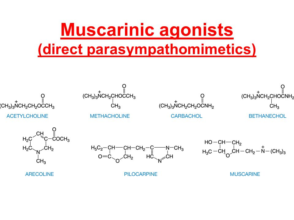 Muscarinic agonists (direct parasympathomimetics)