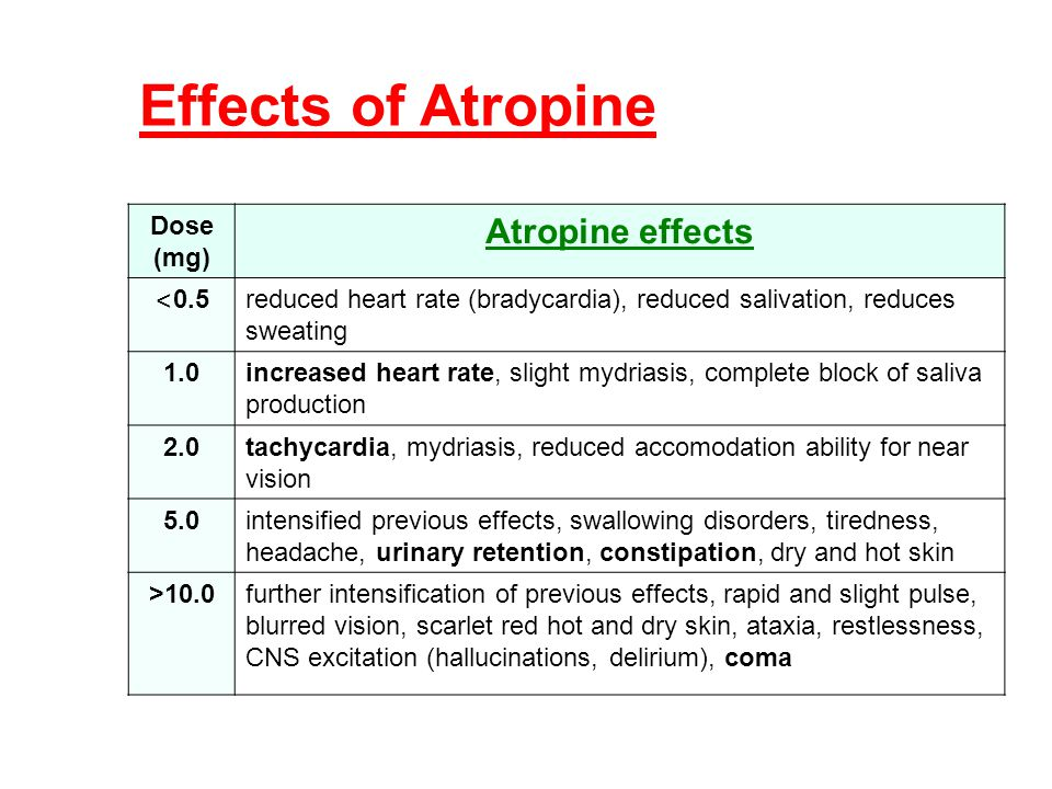 Effects of Atropine Atropine effects Dose (mg) <0.5