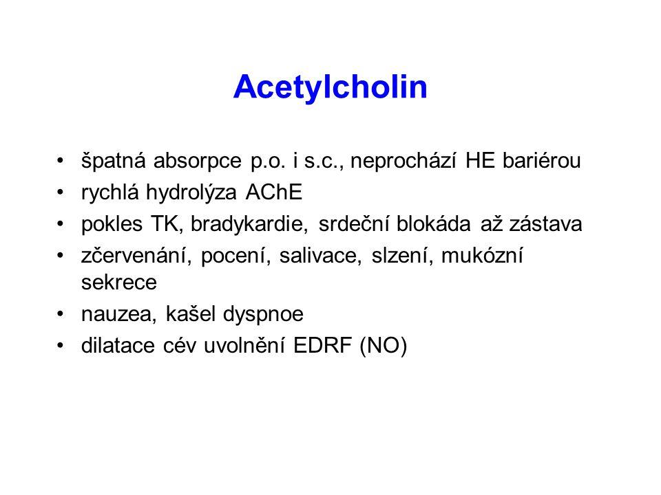 Acetylcholin špatná absorpce p.o. i s.c., neprochází HE bariérou