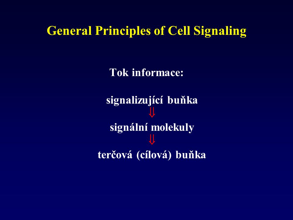 General Principles of Cell Signaling