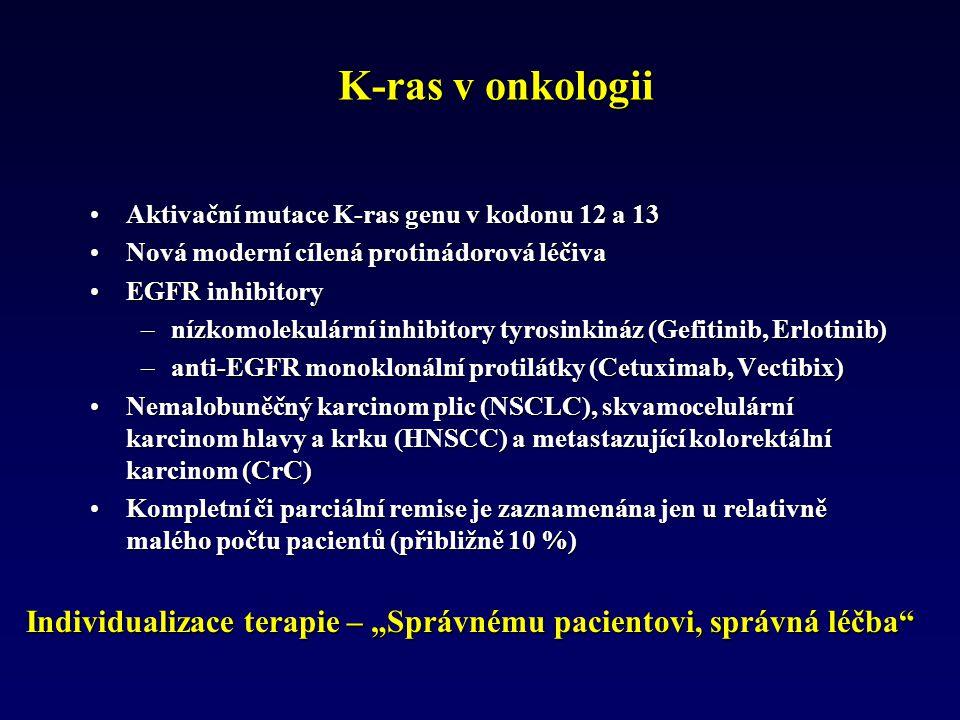 K-ras v onkologii Aktivační mutace K-ras genu v kodonu 12 a 13. Nová moderní cílená protinádorová léčiva.