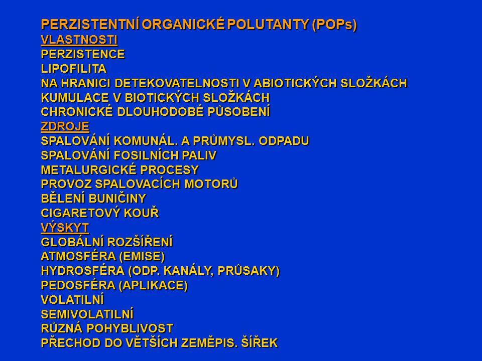 PERZISTENTNÍ ORGANICKÉ POLUTANTY (POPs)