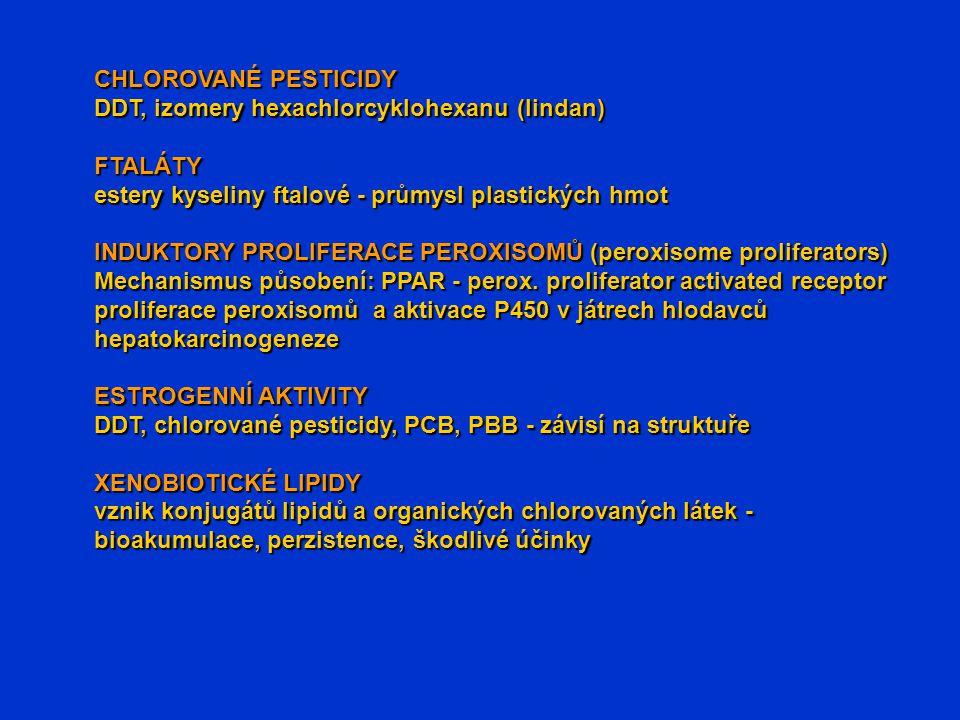 CHLOROVANÉ PESTICIDY DDT, izomery hexachlorcyklohexanu (lindan) FTALÁTY. estery kyseliny ftalové - průmysl plastických hmot.