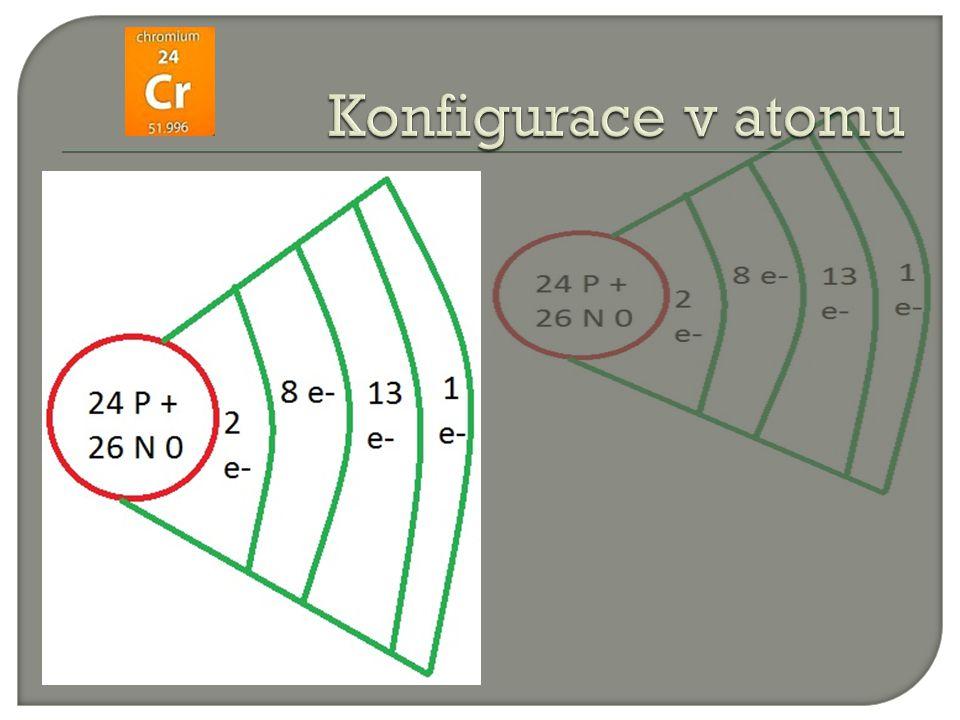 Konfigurace v atomu