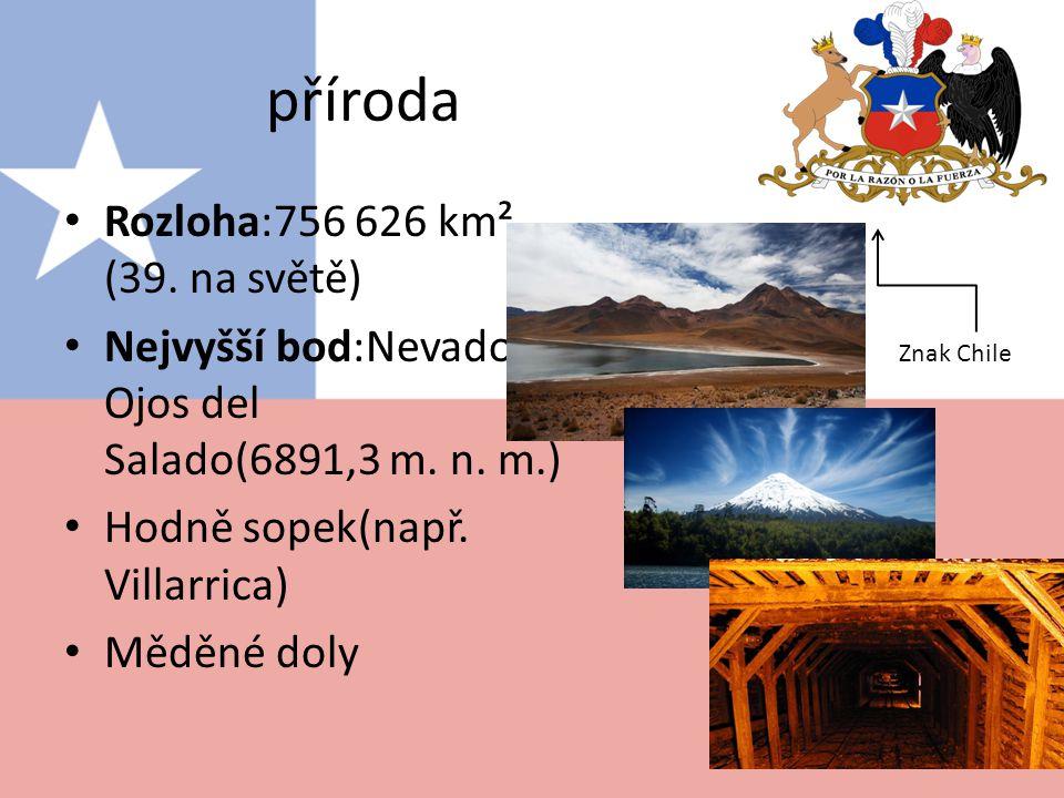 příroda Rozloha:756 626 km² (39. na světě)