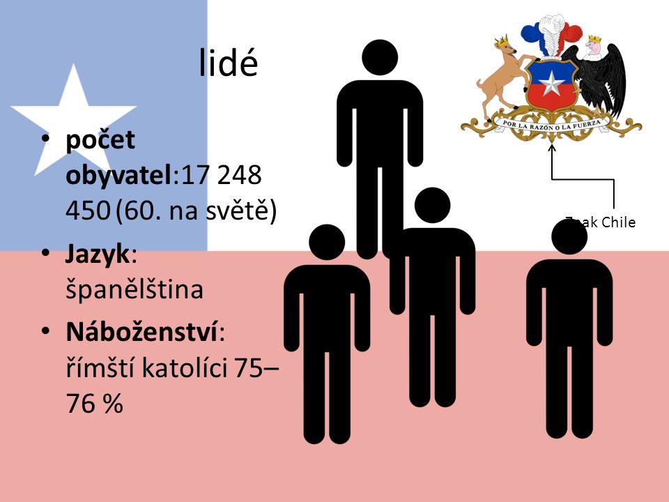 lidé počet obyvatel:17 248 450 (60. na světě) Jazyk: španělština