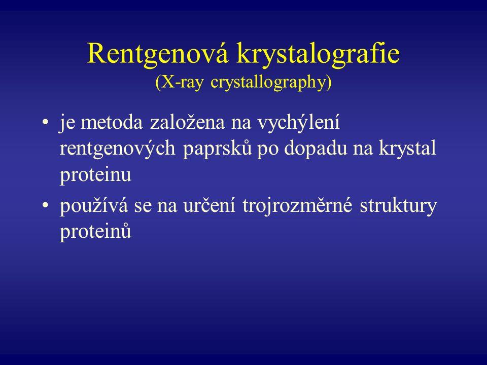 Rentgenová krystalografie (X-ray crystallography)