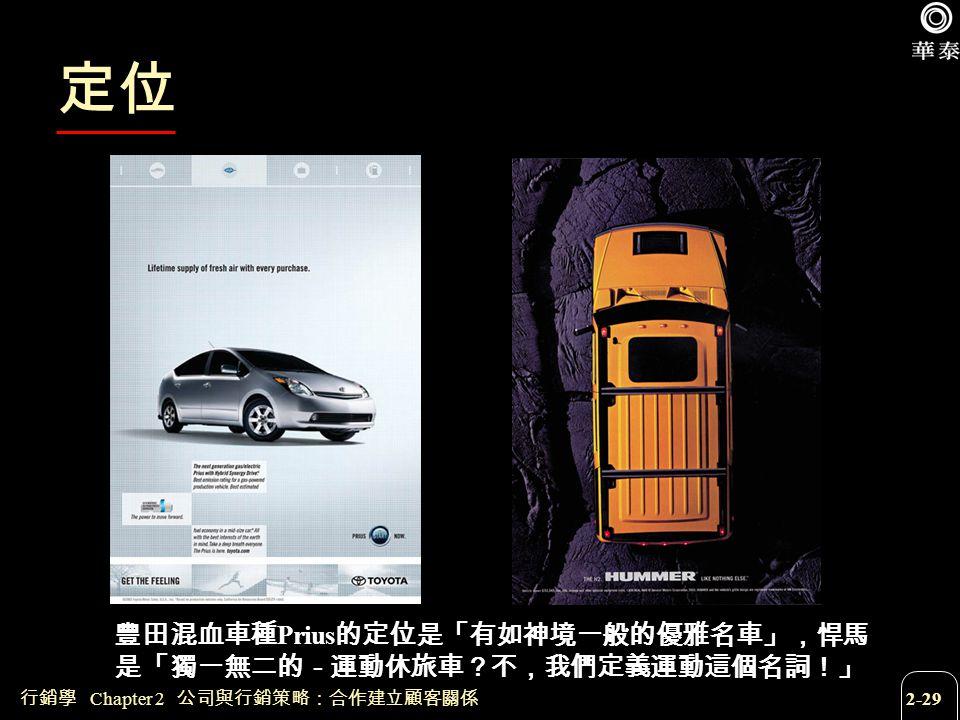 定位 豐田混血車種Prius的定位是「有如神境一般的優雅名車」,悍馬是「獨一無二的-運動休旅車?不,我們定義運動這個名詞!」