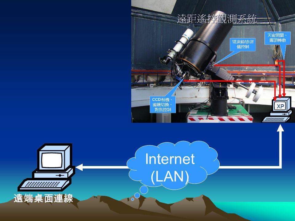 Internet (LAN) 遠端桌面連線