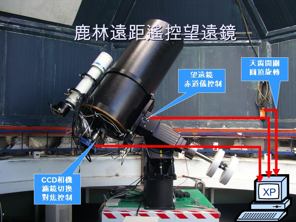 鹿林遠距遙控望遠鏡 天窗開關 圓頂旋轉 望遠鏡 赤道儀控制 CCD相機 濾鏡切換 對焦控制 XP