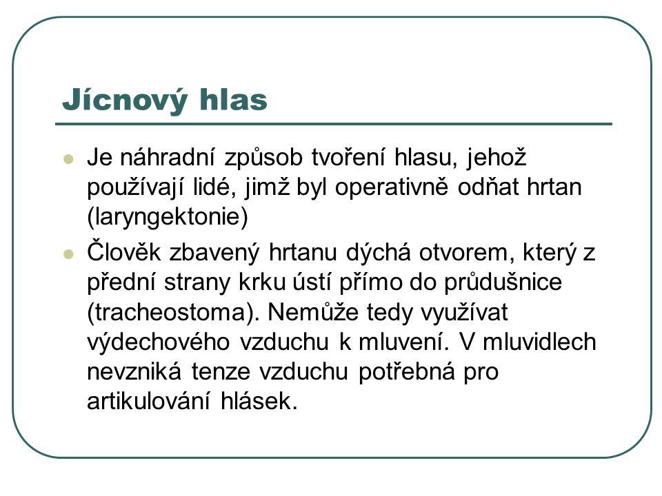 Jícnový hlas Je náhradní způsob tvoření hlasu, jehož používají lidé, jimž byl operativně odňat hrtan (laryngektonie)