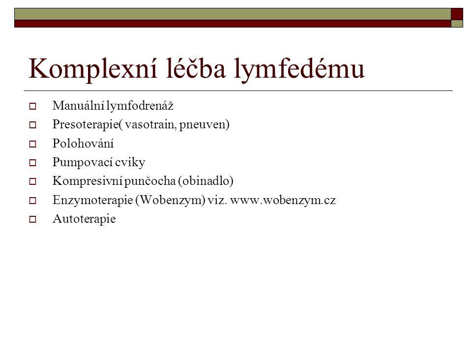 Komplexní léčba lymfedému