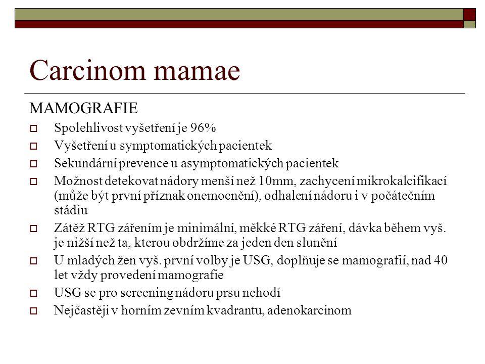 Carcinom mamae MAMOGRAFIE Spolehlivost vyšetření je 96%