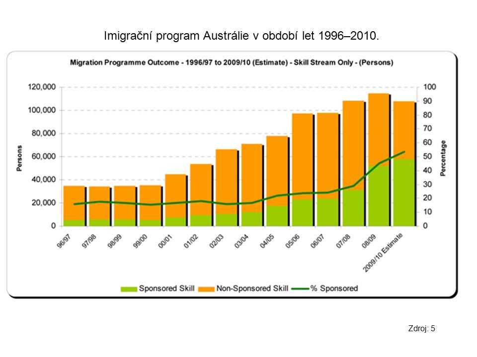 Imigrační program Austrálie v období let 1996–2010.