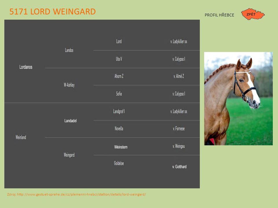 5171 LORD WEINGARD PROFIL HŘEBCE