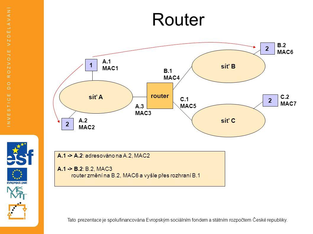 Router 2 síť B 1 síť A router 2 síť C 2 B.2 MAC6 A.1 MAC1 B.1 MAC4 C.2