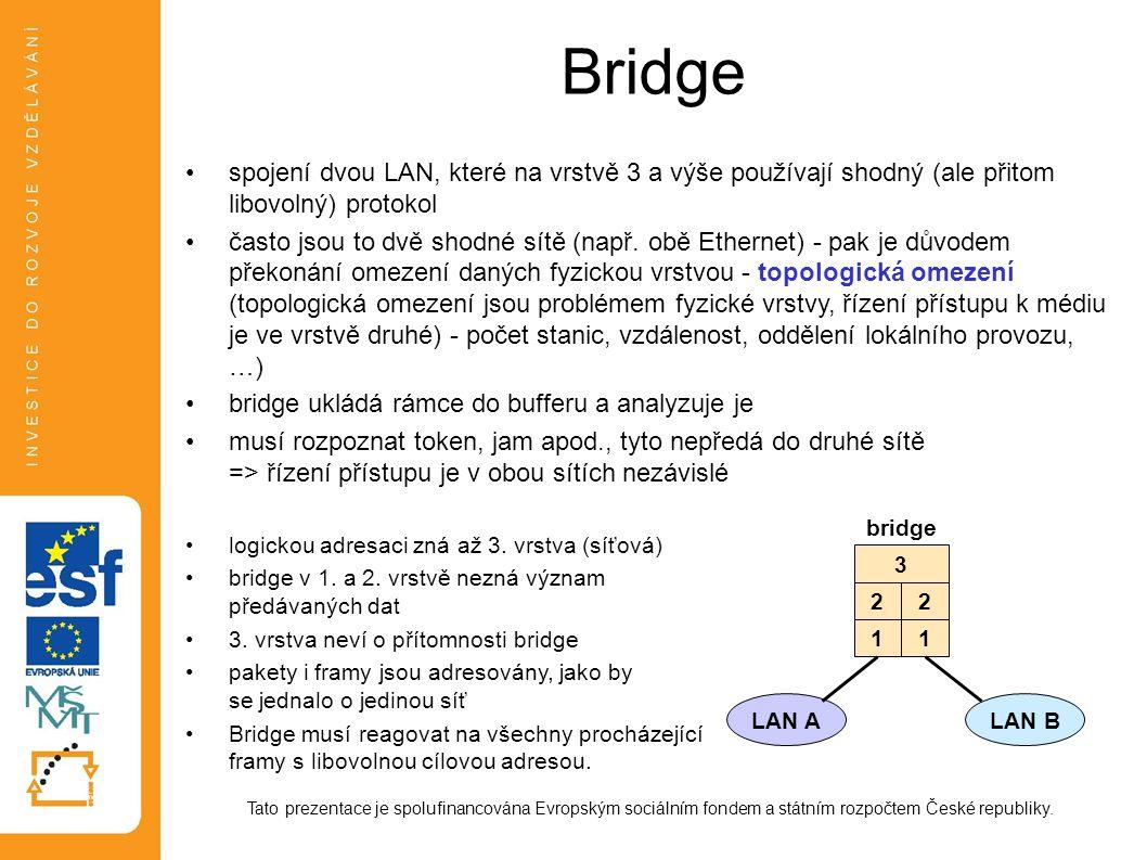 Bridge spojení dvou LAN, které na vrstvě 3 a výše používají shodný (ale přitom libovolný) protokol.