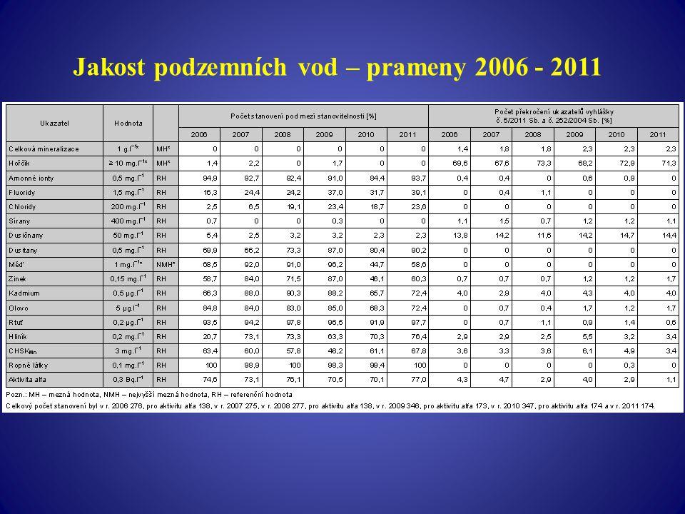 Jakost podzemních vod – prameny 2006 - 2011