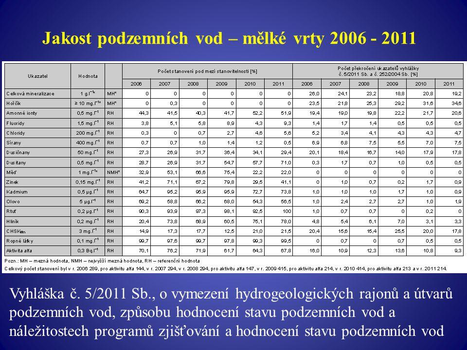 Jakost podzemních vod – mělké vrty 2006 - 2011