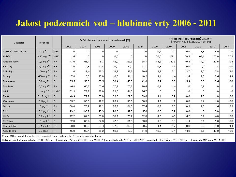 Jakost podzemních vod – hlubinné vrty 2006 - 2011