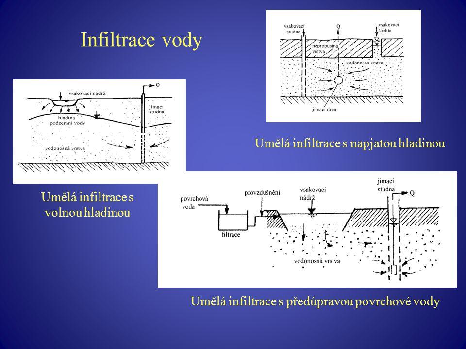 Infiltrace vody Umělá infiltrace s napjatou hladinou