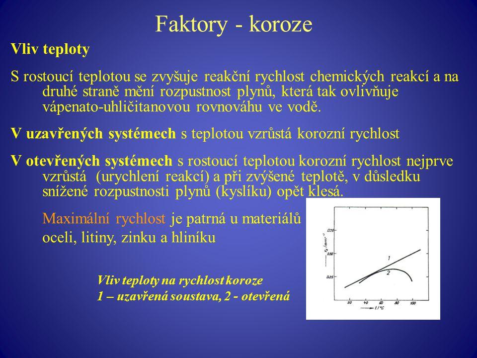 Faktory - koroze Vliv teploty