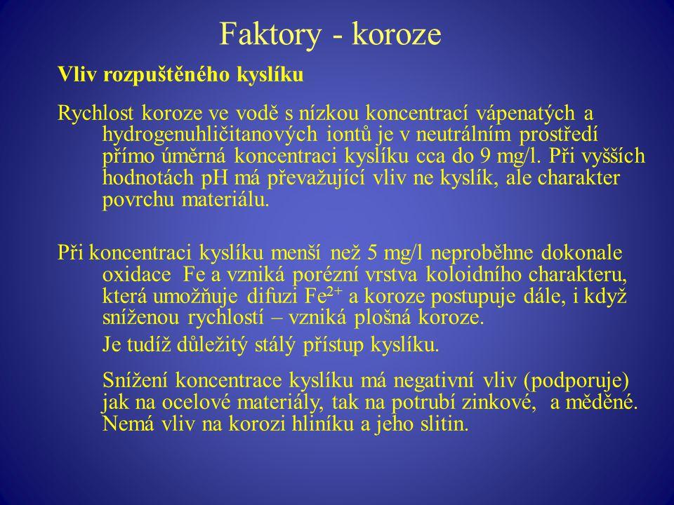 Faktory - koroze Vliv rozpuštěného kyslíku