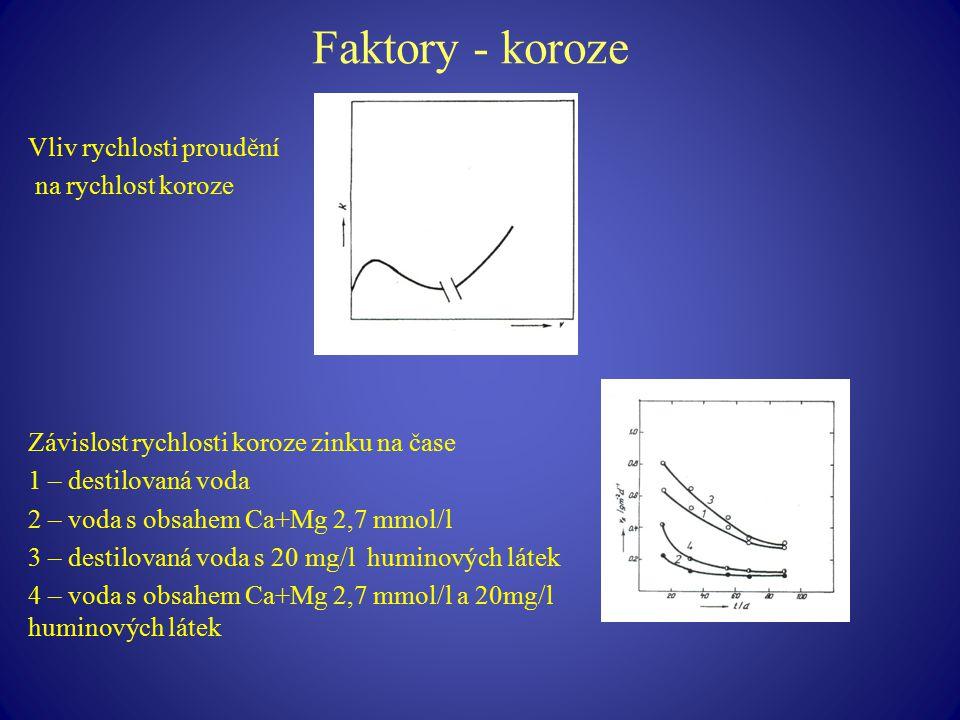 Faktory - koroze Vliv rychlosti proudění na rychlost koroze