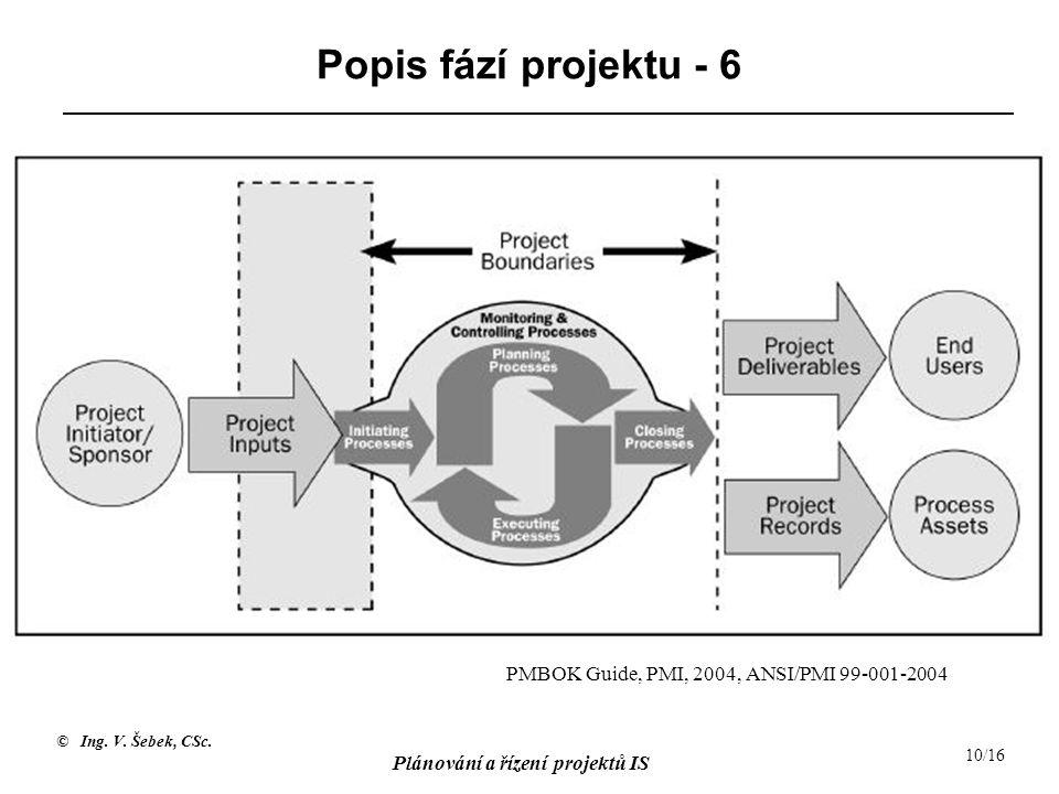 Popis fází projektu - 6 PMBOK Guide, PMI, 2004, ANSI/PMI 99-001-2004