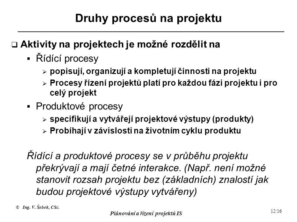 Druhy procesů na projektu