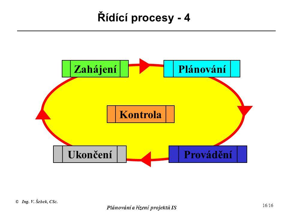 Řídící procesy - 4 Zahájení Plánování Kontrola Ukončení Provádění
