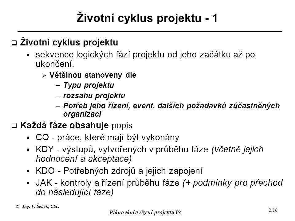 Životní cyklus projektu - 1