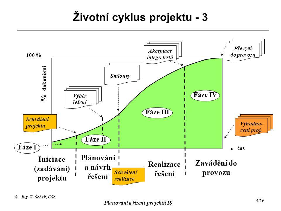 Životní cyklus projektu - 3